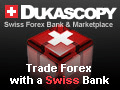 Dukascopy Swiss Forex Marketplac